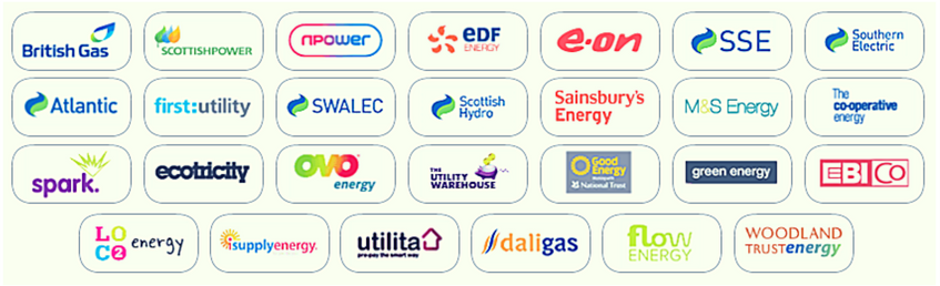 List of Energy Companies UK